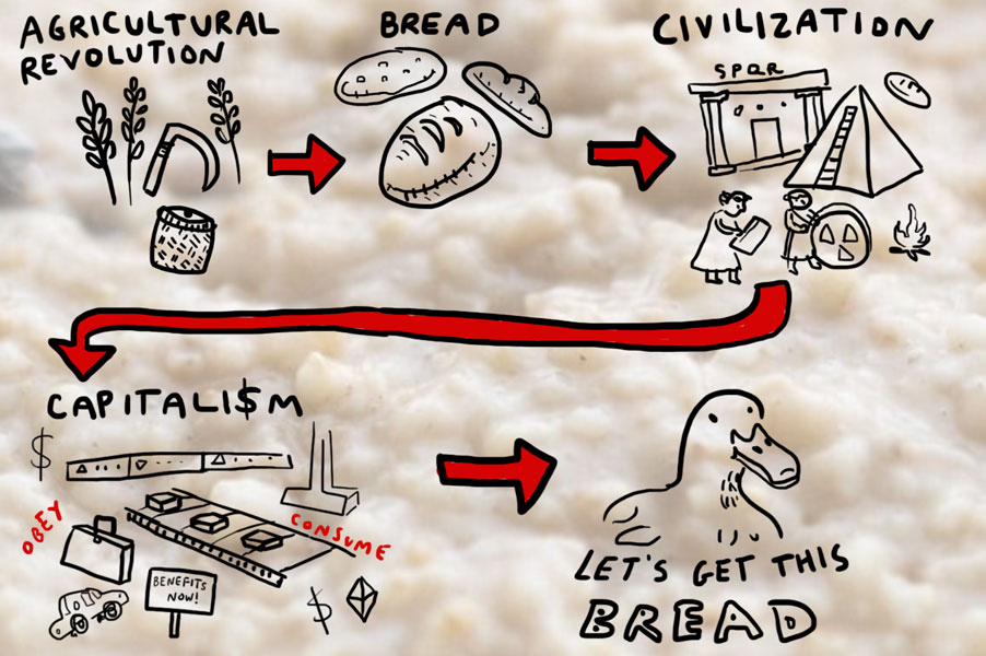 Agricultural Revolution leads to Bread leads to Civilization leads to Capitalism leads to Let's Get This Bread meme
